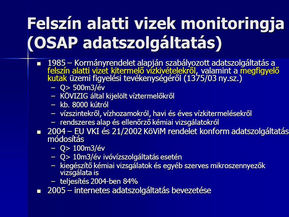 Felszín alatti vizek monitoringja (OSAP adatszolgáltatás) 1985 – Kormányrendelet alapján szabályozott adatszolgáltatás a felszín alatti vizet kitermel