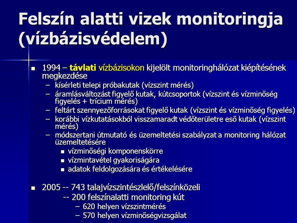 Felszín alatti vizek monitoringja (vízbázisvédelem) 1994 – távlati vízbázisokon kijelölt monitoringhálózat kiépítésének megkezdése 1994 – távlati vízb