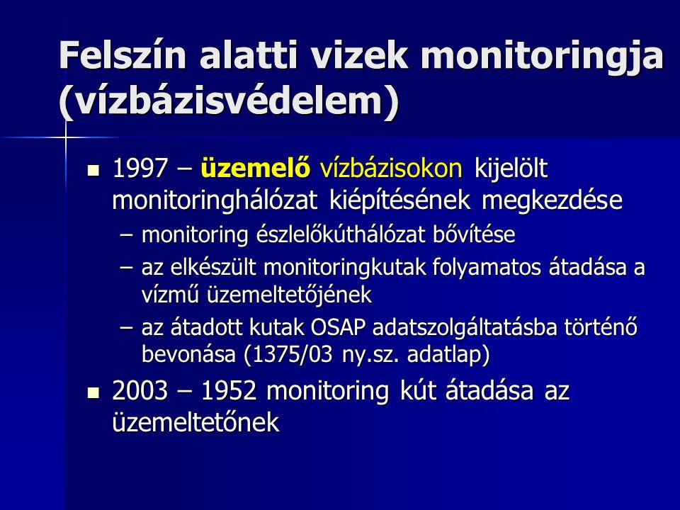 Felszín alatti vizek monitoringja (vízbázisvédelem) 1997 – üzemelő vízbázisokon kijelölt monitoringhálózat kiépítésének megkezdése 1997 – üzemelő vízb