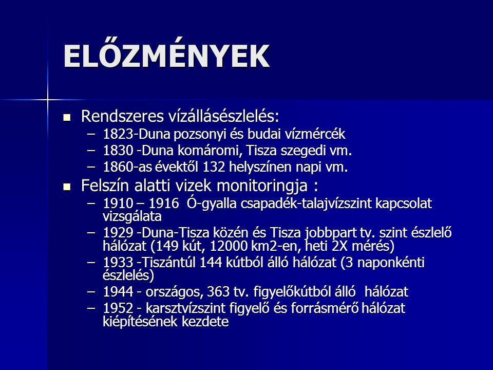 Felszín alatti vizek monitoringja Talajvízszint észlelő kutak Talajvízszint észlelő kutak –1955 -1000 kútból álló országos hálózat –1986 -1657 törzsállomási + 900 üzemi állomási kút (3 napi, vagy heti 2X-i észlelés, manuális/tiszteletdíjas észlelés) –2005 -1593 törzsállomási + 1610 üzemi állomási kút (9 helyen vízhőm.