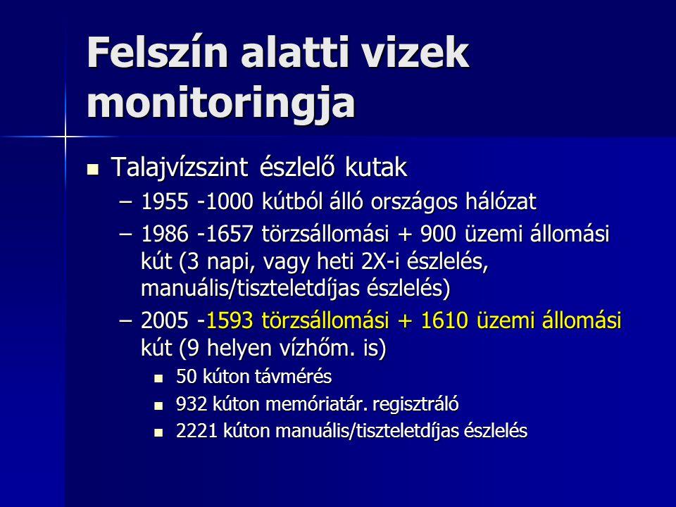 Felszín alatti vizek monitoringja Talajvízszint észlelő kutak Talajvízszint észlelő kutak –1955 -1000 kútból álló országos hálózat –1986 -1657 törzsál
