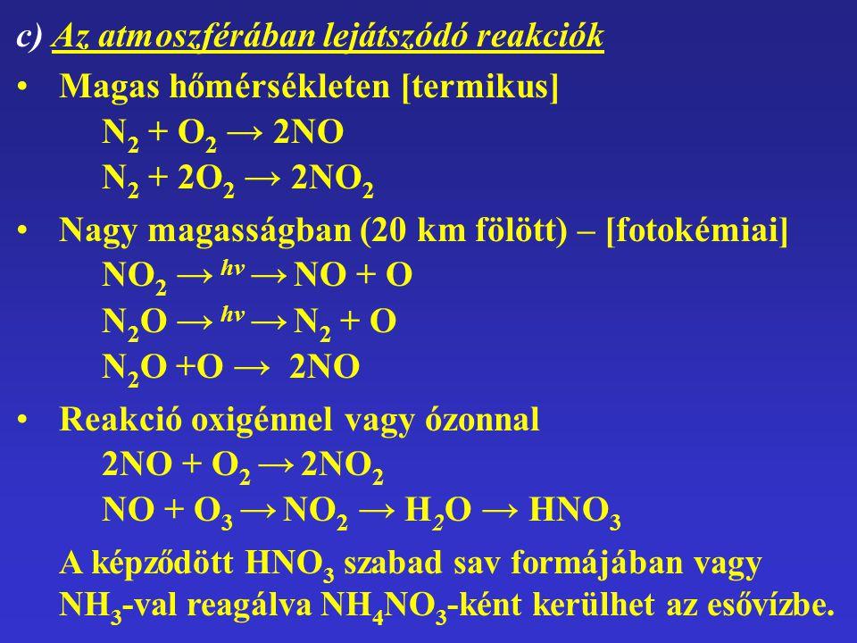 c) Az atmoszférában lejátszódó reakciók Magas hőmérsékleten [termikus] N2 N2 + O2 O2 → 2NO N2 N2 + 2O 2 → 2NO 2 Nagy magasságban (20 km fölött) – [fot