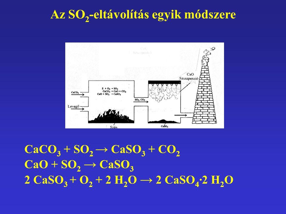Az SO 2 -eltávolítás egyik módszere CaCO 3 + SO 2 → CaSO 3 + CO 2 CaO + SO 2 → CaSO 3 2 CaSO 3 + O 2 + 2 H 2 O → 2 CaSO 4 ·2 H 2 O