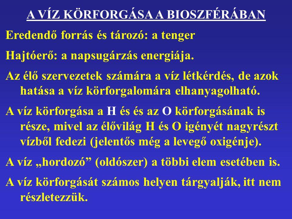 b) Antropogén nitrogénfixálás (a vegyipar) A teljes megkötött N 2 -mennyiség 20-30 %-a.
