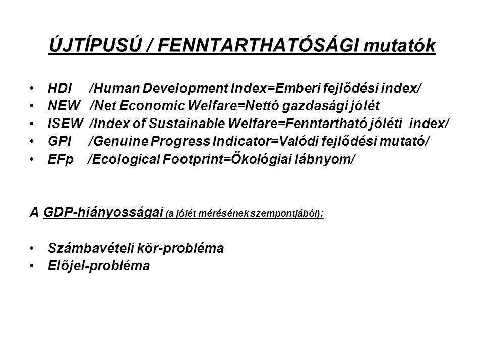ÚJTÍPUSÚ / FENNTARTHATÓSÁGI mutatók HDI /Human Development Index=Emberi fejlődési index/ NEW /Net Economic Welfare=Nettó gazdasági jólét ISEW /Index o