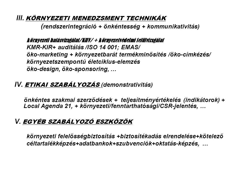 III. KÖRNYEZETI MENEDZSMENT TECHNIKÁK ( rendszerintegráció + önkéntesség + kommunikativitás) környezeti hatásvizsgálat/KHV/ + környezetvédelmi felülvi