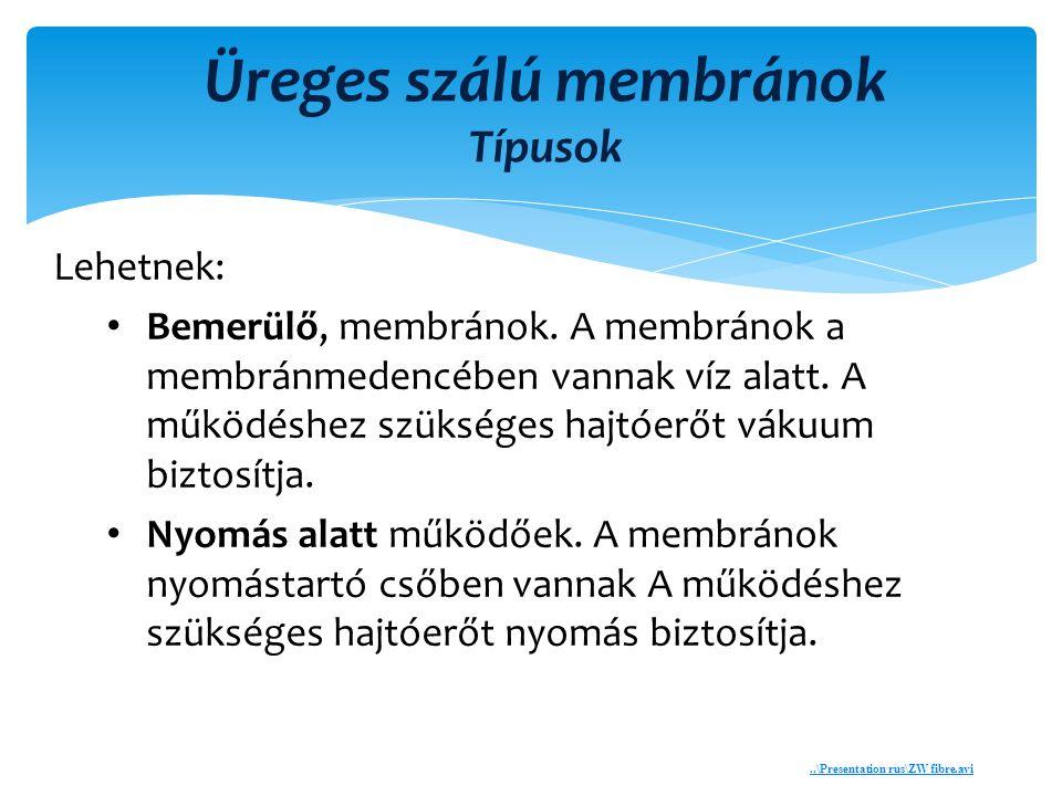 Üreges szálú membránok Típusok..\Presentation rus\ZW fibre.avi Lehetnek: Bemerülő, membránok.