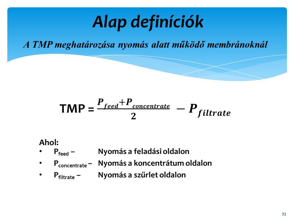 Alap definíciók 32 A TMP meghatározása nyomás alatt működő membránoknál