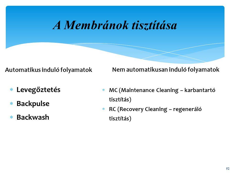  Levegőztetés  Backpulse  Backwash 52 A Membránok tisztítása  MC (Maintenance Cleaning – karbantartó tisztítás)  RC (Recovery Cleaning – regeneráló tisztítás) Automatikus induló folyamatok Nem automatikusan induló folyamatok