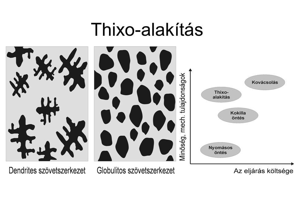 Thixo-alakítás