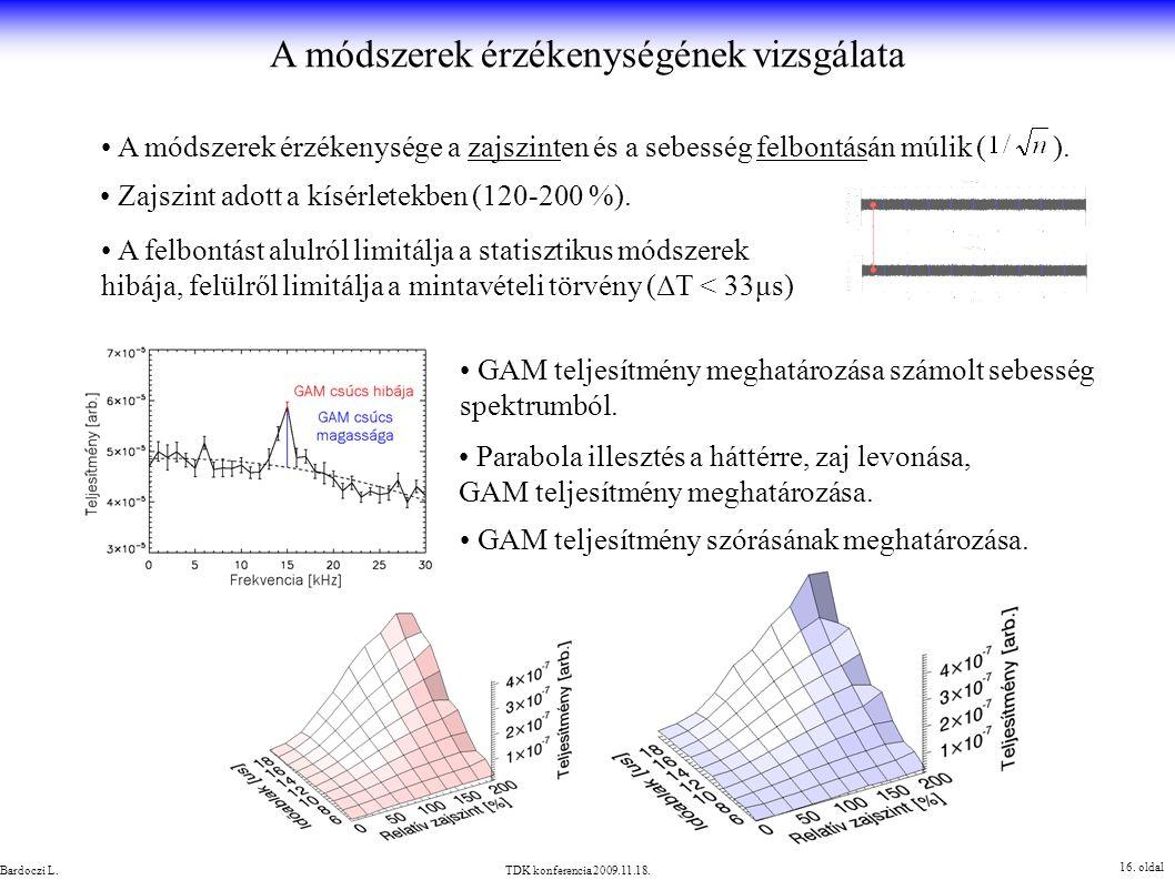 A módszerek érzékenységének vizsgálata 16. oldal TDK konferencia 2009.11.18.Bardoczi L. GAM teljesítmény meghatározása számolt sebesség spektrumból. P