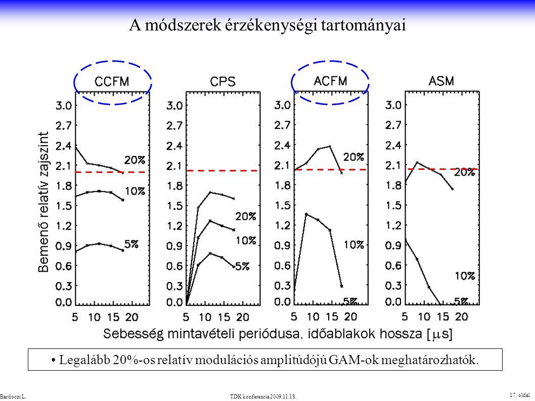 A módszerek érzékenységi tartományai 17. oldal TDK konferencia 2009.11.18.Bardoczi L. Legalább 20%-os relatív modulációs amplitúdójú GAM-ok meghatároz