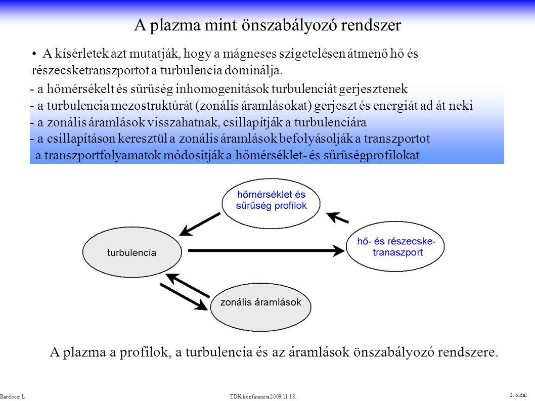 2.Lépés: Kereszt-spektrum és kereszt-fázis meghatározása.