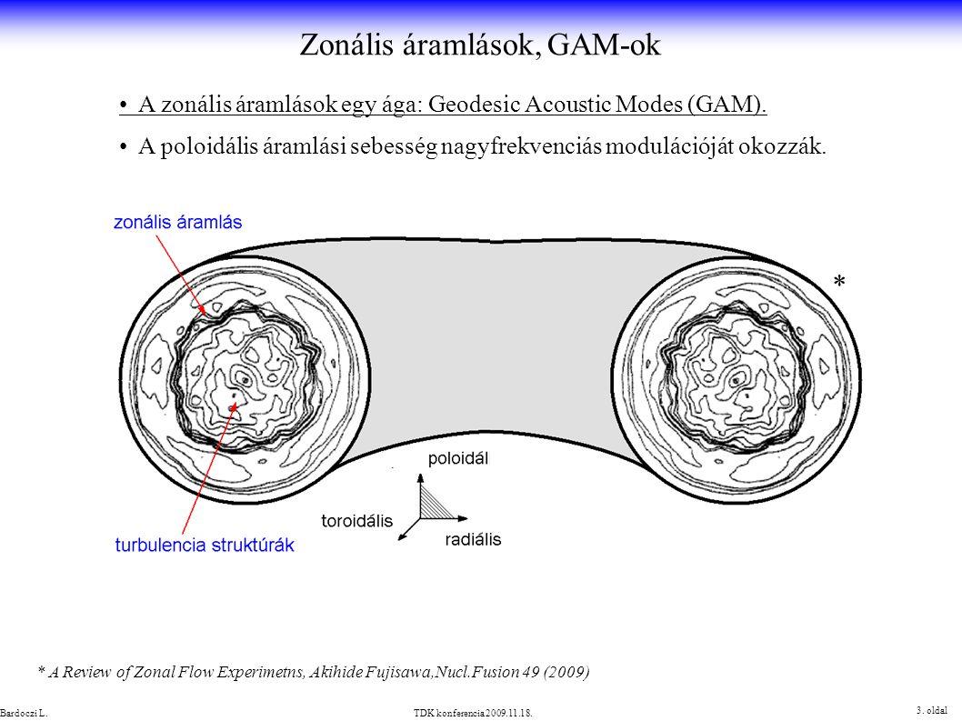 A zonális áramlások egy ága: Geodesic Acoustic Modes (GAM). A poloidális áramlási sebesség nagyfrekvenciás modulációját okozzák. * A Review of Zonal F