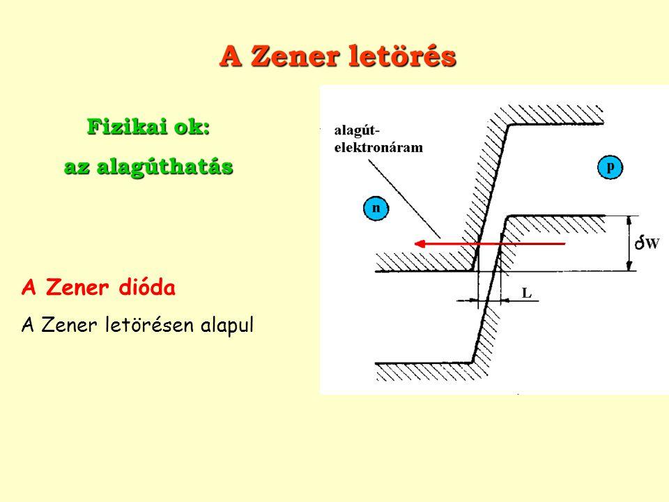 A Zener letörés Fizikai ok: az alagúthatás A Zener dióda A Zener letörésen alapul
