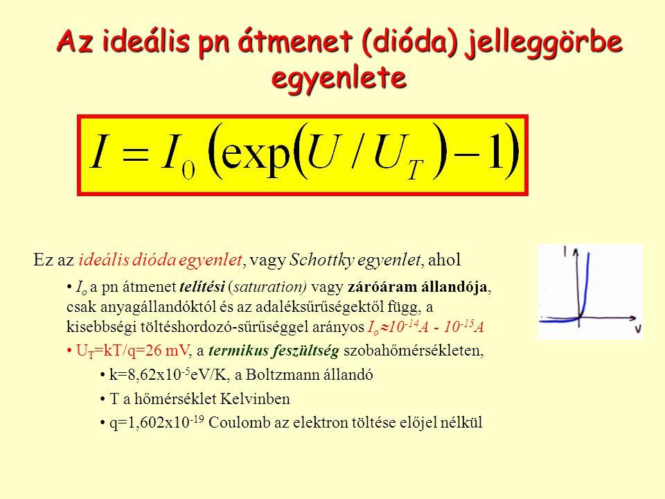 Az ideális pn átmenet (dióda) jelleggörbe egyenlete Ez az ideális dióda egyenlet, vagy Schottky egyenlet, ahol I o a pn átmenet telítési (saturation)