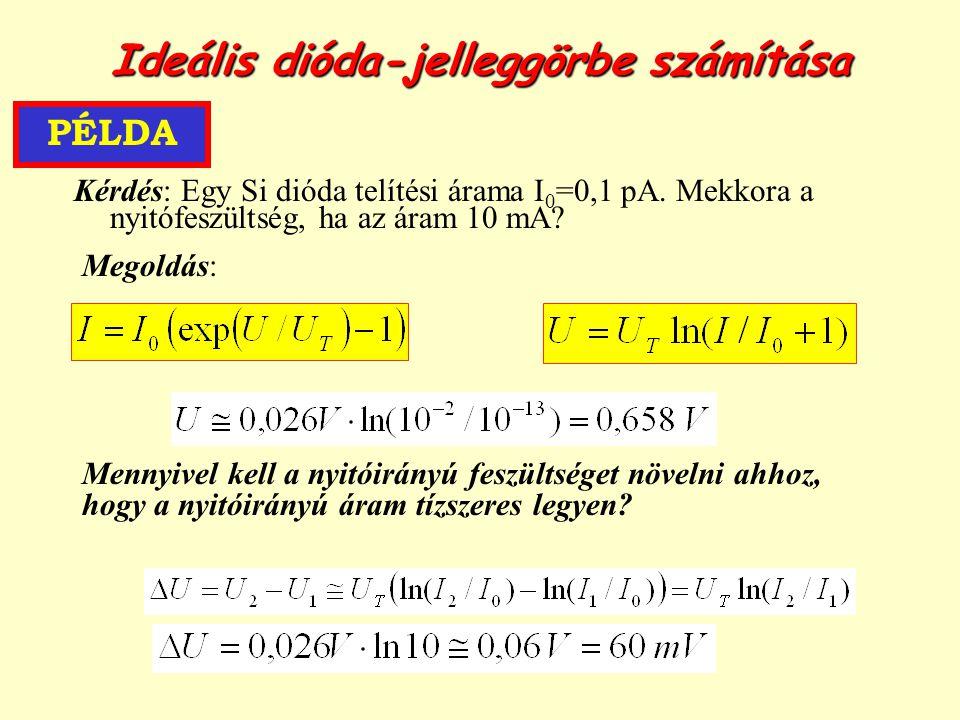 Ideális dióda-jelleggörbe számítása Kérdés: Egy Si dióda telítési árama I 0 =0,1 pA. Mekkora a nyitófeszültség, ha az áram 10 mA? Megoldás: Mennyivel