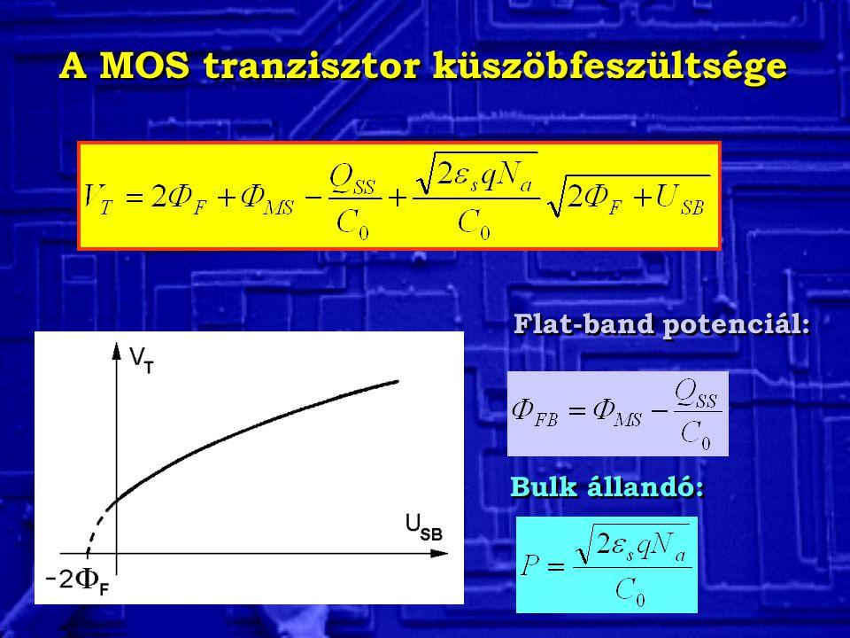 A MOS tranzisztor küszöbfeszültsége Bulk állandó: Flat-band potenciál: