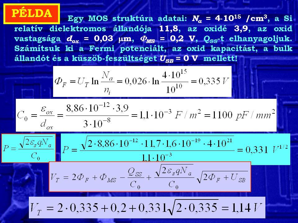 Egy MOS struktúra adatai: N a = 4  10 15 /cm 3, a Si relatív dielektromos állandója 11,8, az oxidé 3,9, az oxid vastagsága d ox = 0,03  m,  MS = 0,