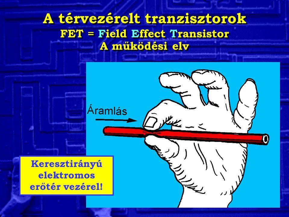 A térvezérelt tranzisztorok FET = Field Effect Transistor A működési elv A térvezérelt tranzisztorok FET = Field Effect Transistor A működési elv Kere