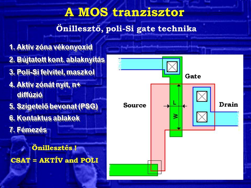 A MOS tranzisztor Önillesztő, poli-Si gate technika 1. Aktív zóna vékonyoxid 2. Bújtatott kont. ablaknyitás 3. Poli-Si felvitel, maszkol 4. Aktív zóná
