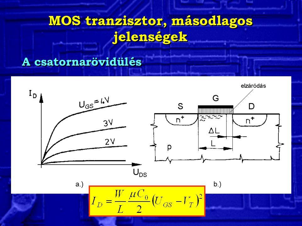 MOS tranzisztor, másodlagos jelenségek A csatornarövidülés