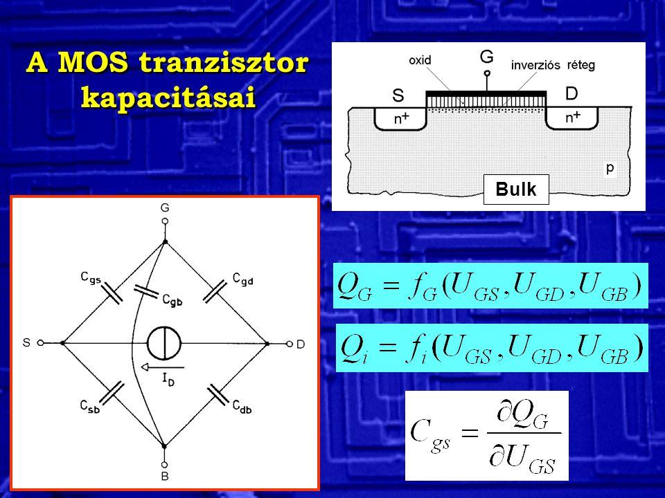 A MOS tranzisztor kapacitásai Bulk