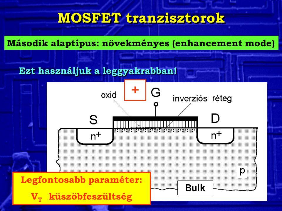 MOSFET tranzisztorok Második alaptípus: növekményes (enhancement mode) Legfontosabb paraméter: V T küszöbfeszültség Bulk Ezt használjuk a leggyakrabba