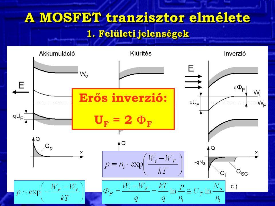 A MOSFET tranzisztor elmélete 1. Felületi jelenségek A MOSFET tranzisztor elmélete 1. Felületi jelenségek Erős inverzió: U F = 2  F