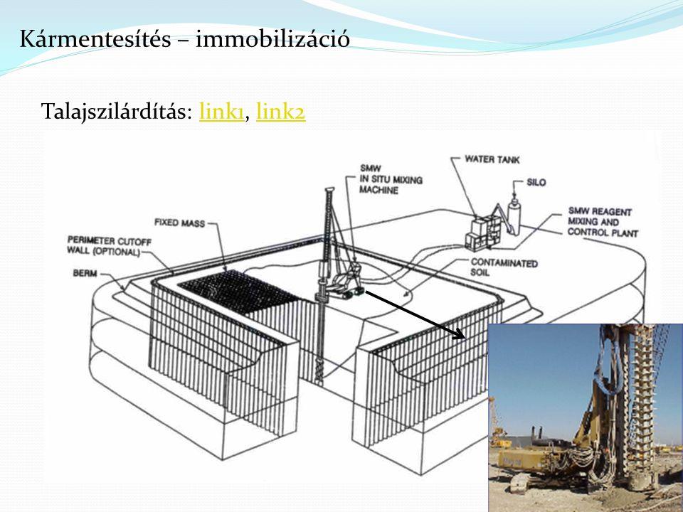 23 Kármentesítés – immobilizáció Talajszilárdítás: link1, link2link1link2  célja: szennyezőanyag helyben való megkötése  módszerei: fizikai (megkötés) és/vagy kémiai (stabilizálás)  lehet átmeneti technológia (további beavatkozás követi) vagy végleges  a szilárdított talajon a jövőbeni területhasználat korlátozott  Pl: MIP (mixed-in-place)  fizikai-kémiai  kötőanyag fúrón keresztül a talaj hézagaiba (V ka =V p )  eredménye: fúró mögött: szilárd talaj (cölöp)  kötőanyag lehet: mész, cement, granulált kohósalak