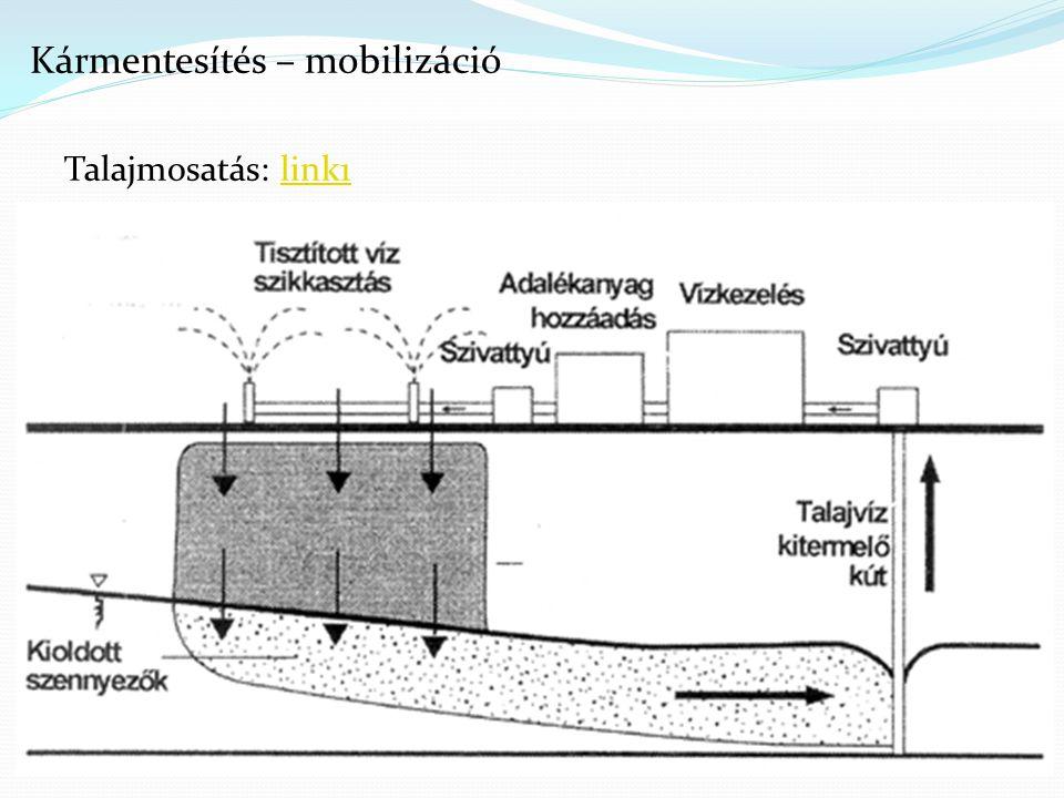 Kármentesítés – mobilizáció Talajmosatás: link1link1  célja: szennyezőanyag mobilizálása, kinyerése, kezelése  leginkább szorbeálódott szennyezők esetén  módszer:  víz (és adalékok – sav, lúg, detergens) bejuttatása a talajba  szennyezés kioldása  szennyezett víz kitermelése  szennyezett víz kezelése reaktorban (szilárdból folyadék)  recirkuláció: kezelt víz visszajuttatása  cél lehet a talajvízszint megemelése is, ezzel elősegítve a szennyező talajból történő kimosódását  alkalmazható, ha a talajvíz amúgy is szennyezett, különben gondoskodni kell a továbbterjedés megakadályozásáról (hidraulikus gátak, résfalak)