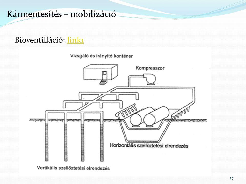 27 Kármentesítés – mobilizáció Bioventilláció: link1link1  célja: szennyezőanyag biodegradációjának elősegítése  a biodegradáció limitáló tényezője gyakran az oxigén oxigén bejuttatása (csak amennyi a biológiának kell) aerob úton bontható szennyezők bontása  szerves szennyezőknél használják (üzemanyagok)  az illékony komponensek is eltávolításra kerülnek