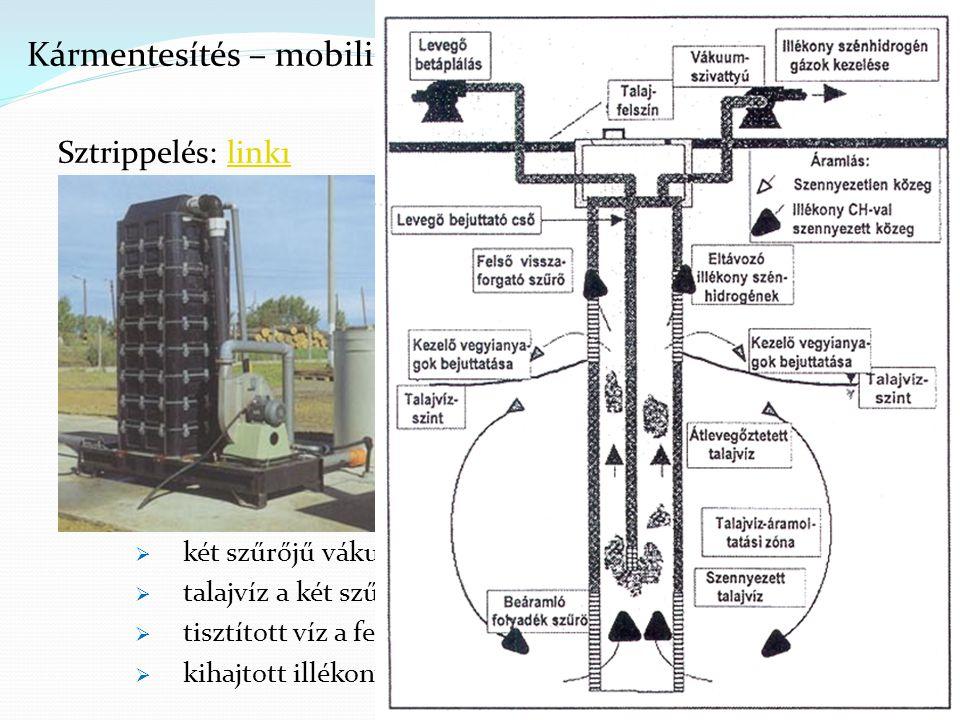 28 Kármentesítés – mobilizáció Sztrippelés: link1link1  célja: szennyezőanyag kigőzölése, kihajtása a közegből  szerves szennyezőknél alkalmazzák  ex-situ:  kiszivattyúzott víz sztrippelő toronyba vagy tartályba  levegőztetés (diffúz, tálcás v.