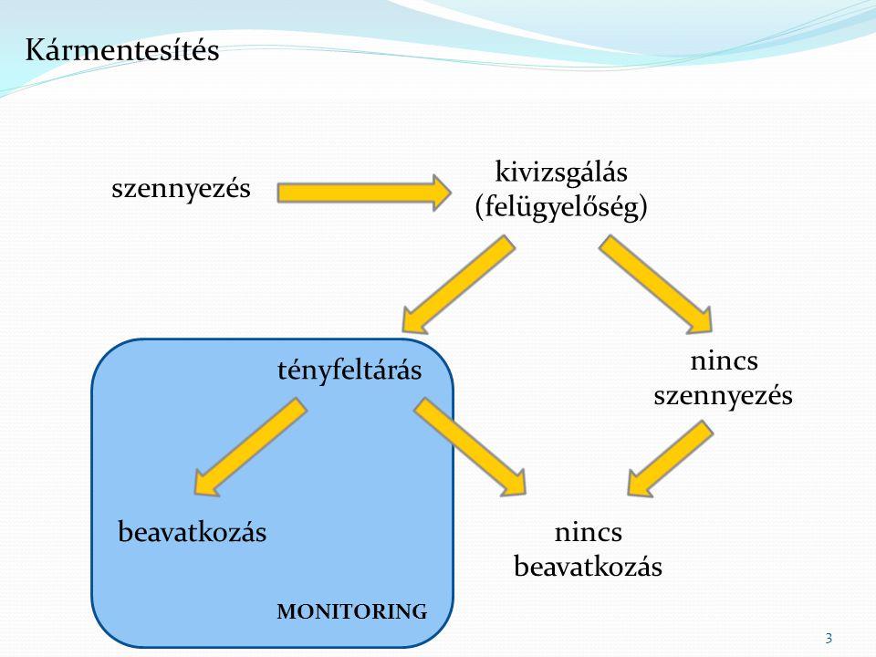 24 Kármentesítés – immobilizáció Talajszilárdítás: link1, link2link1link2  célja: szennyezőanyag helyben való megkötése  szennyezők: nehézfémek, peszticidek, radioaktív anyagok  vitrifikáció:  elektromos áram hatására a talaj megolvad (1200 C) szervetlen szennyezők immobilizálódnak szerves szennyezők átalakulnak, lebomlanak(pirolízis)  eredmény: kémiailag stabil, üvegszerű képződmény  gázok/gőzök/egyéb égéstermékek felfogása és kezelése
