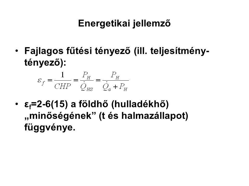"""Energetikai jellemző Fajlagos fűtési tényező (ill. teljesítmény- tényező): ε f =2-6(15) a földhő (hulladékhő) """"minőségének"""" (t és halmazállapot) függv"""