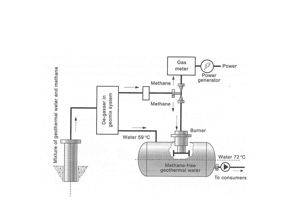 Energiahordozók árarányai EnergiahordozóFogyasztói ár (jellemző)Energiára vetített ár [Ft/GJ] Benzin300 Ft/l (ρ=0,83 kg/l, H ü =42 MJ/kg) 8606 Brikettszén50 Ft/kg (H ü =20 MJ/kg)2500 Tűzifa15 Ft/kg (H ü =10 MJ/kg)1500 Háztartási tüzelőolaj 250 Ft/l (ρ=0,87 kg/l, H ü =40 MJ/kg) 7180 Lakossági nappali villamos energia 34,7 Ft/kWh=9,64 Ft/MJ (1 kWh=3,6 MJ) 9640 (3374 tüa: η r =0,35) Vezetékes földgáz81,3 Ft/Nm 3 (H ü =34 MJ/Nm 3 ) 2393 Palackos PB-gáz300 Ft/kg (H ü =45 MJ/kg)6667 Fűtési forróvíz2600 Ft/GJ2600
