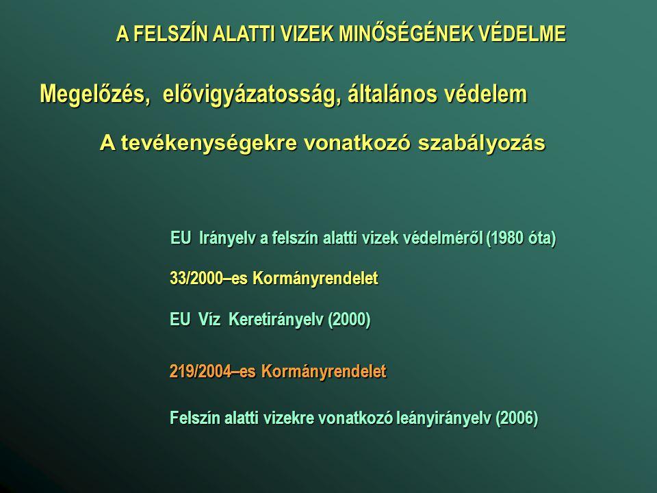 A FELSZÍN ALATTI VIZEK MINŐSÉGÉNEK VÉDELME Megelőzés, elővigyázatosság, általános védelem A tevékenységekre vonatkozó szabályozás EU Irányelv a felszí