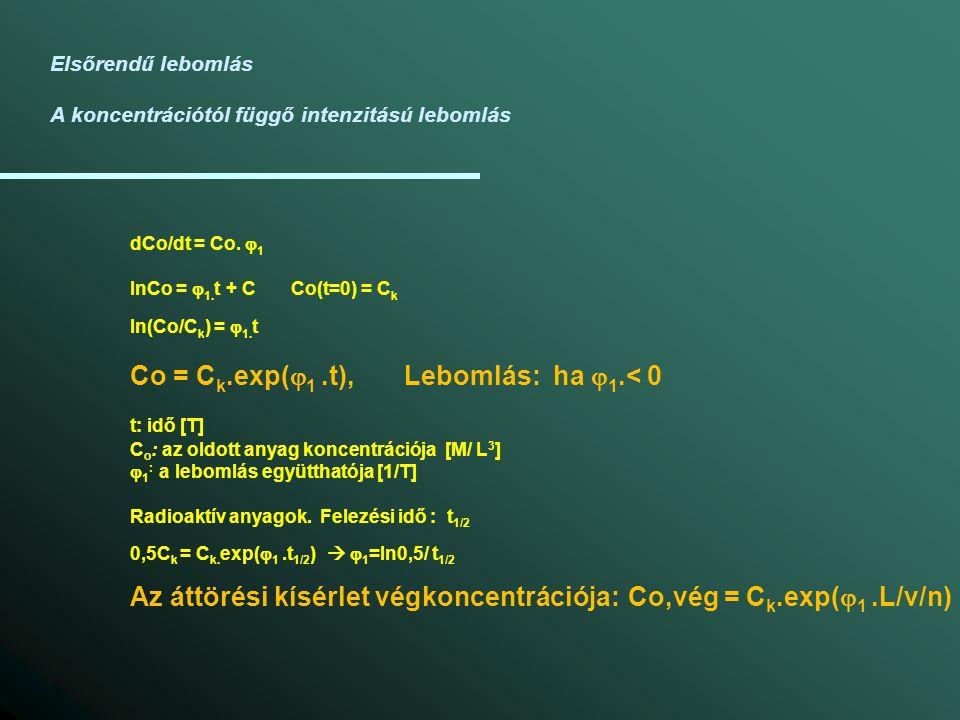 Elsőrendű lebomlás A koncentrációtól függő intenzitású lebomlás dCo/dt = Co.  1 lnCo =  1. t + C Co(t=0) = C k ln(Co/C k ) =  1. t Co = C k.exp( 