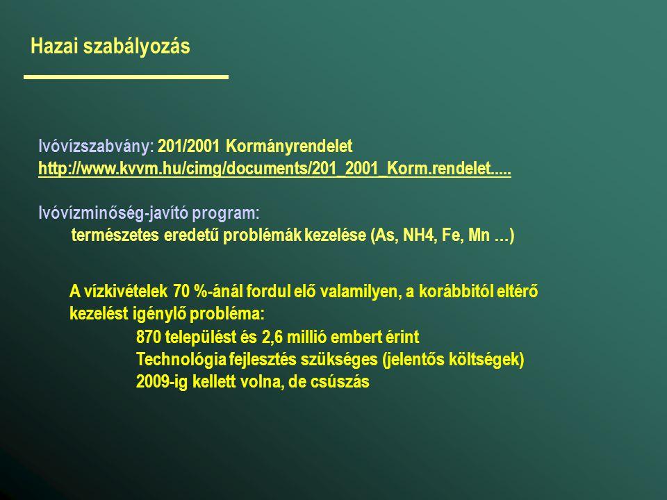 Hazai szabályozás Ivóvízszabvány: 201/2001 Kormányrendelet http://www.kvvm.hu/cimg/documents/201_2001_Korm.rendelet..... Ivóvízminőség-javító program: