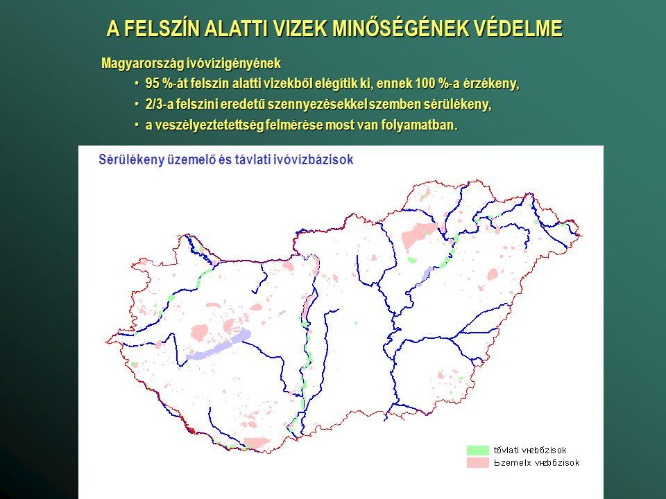 A FELSZÍN ALATTI VIZEK MINŐSÉGÉNEK VÉDELME Magyarország ivóvízigényének 95 %-át felszín alatti vizekből elégítik ki, ennek 100 %-a érzékeny, 95 %-át f