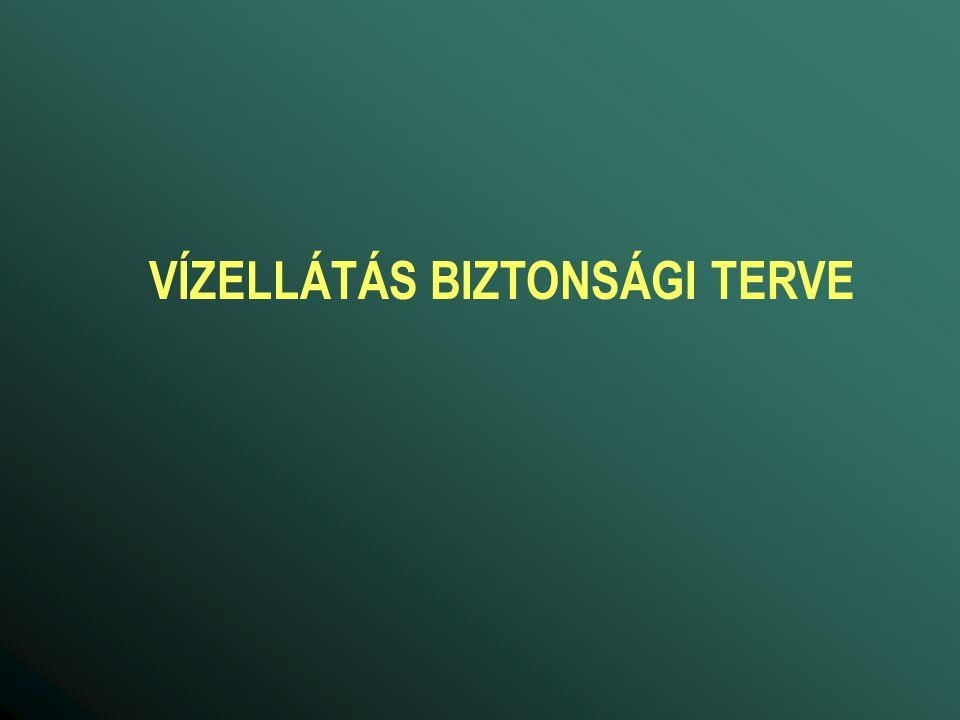 VÍZELLÁTÁS BIZTONSÁGI TERVE