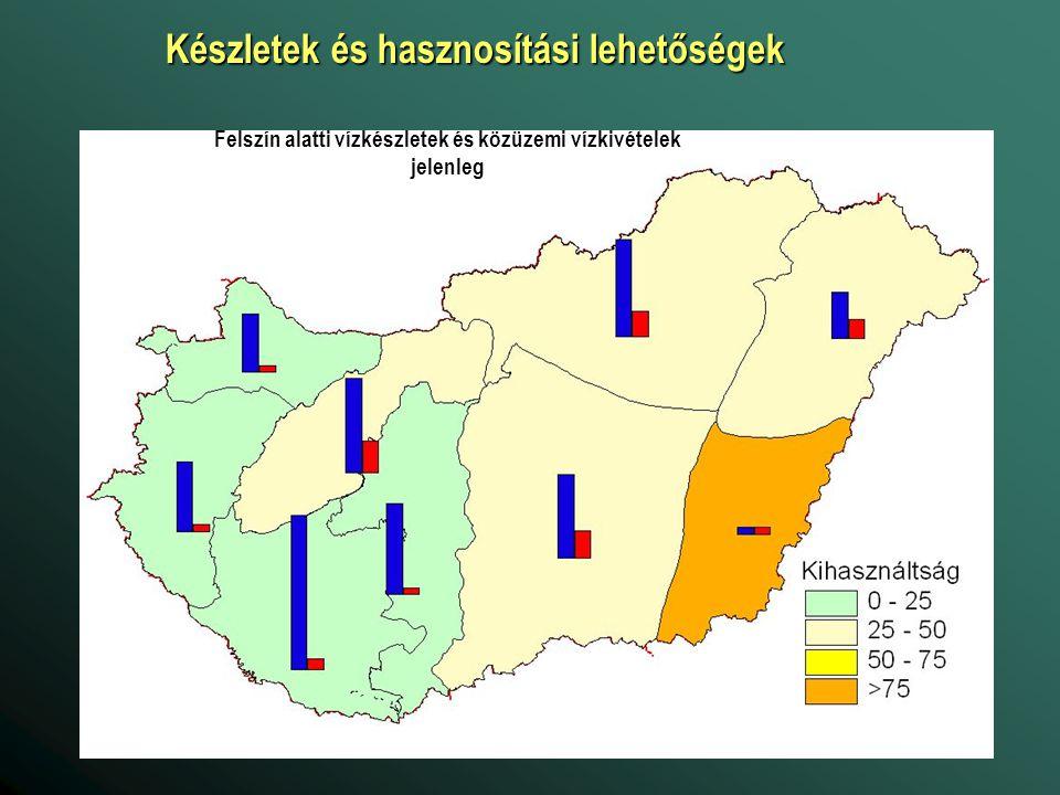 Felszín alatti vízkészletek és közüzemi vízkivételek jelenleg Készletek és hasznosítási lehetőségek