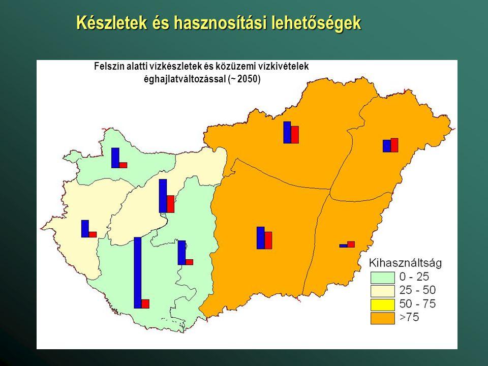 Felszín alatti vízkészletek és közüzemi vízkivételek éghajlatváltozással (~ 2050) Készletek és hasznosítási lehetőségek
