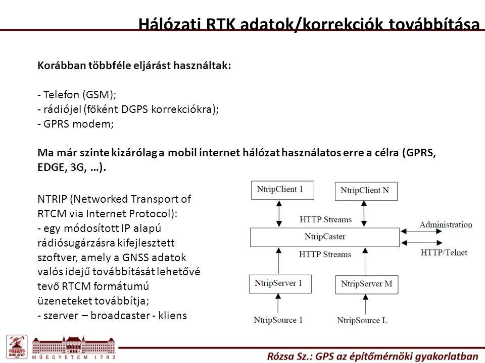 Hálózati RTK adatok/korrekciók továbbítása Korábban többféle eljárást használtak: - Telefon (GSM); - rádiójel (főként DGPS korrekciókra); - GPRS modem