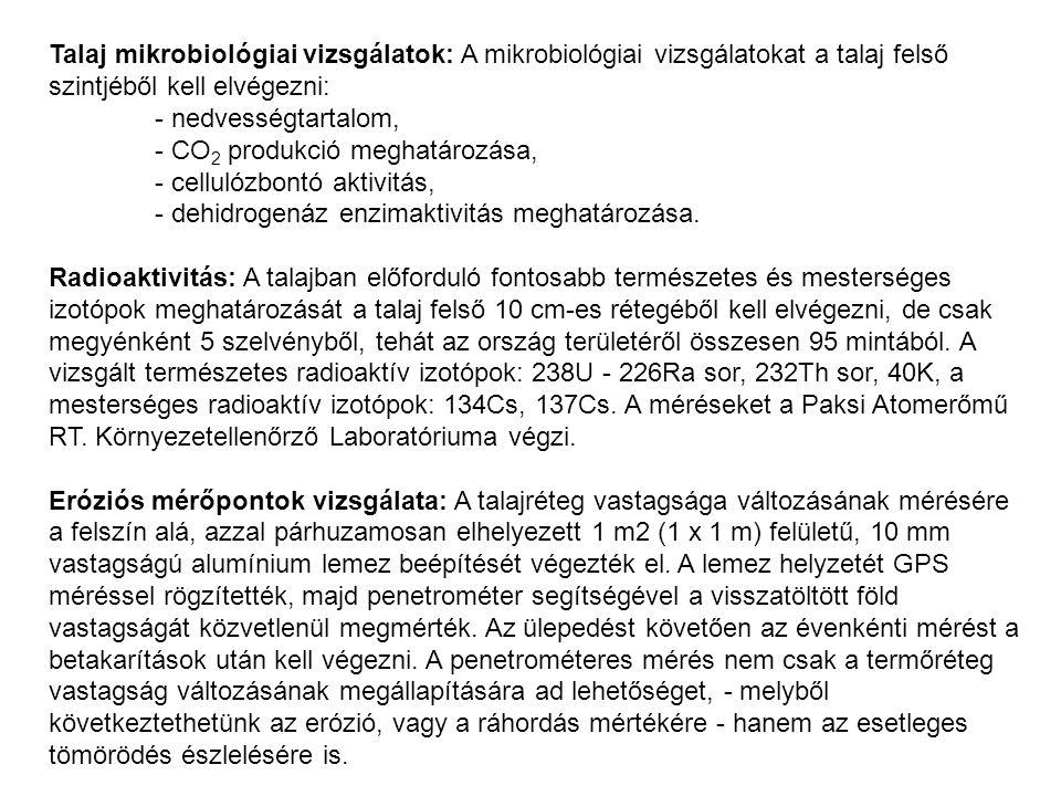 Talaj mikrobiológiai vizsgálatok: A mikrobiológiai vizsgálatokat a talaj felső szintjéből kell elvégezni: - nedvességtartalom, - CO 2 produkció meghat
