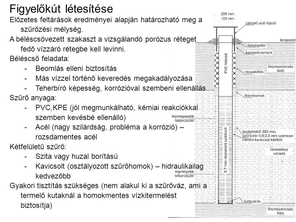Tisztítószivattyúzás Pangó víz eltávolítása Szempontok: Több kúttérfogatnyi víz kiszivattyúzása Geokémiai paraméterek állandóságáig (pH, fajl.