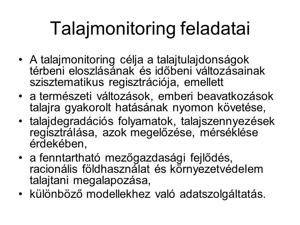 Talajmonitoring feladatai A talajmonitoring célja a talajtulajdonságok térbeni eloszlásának és időbeni változásainak szisztematikus regisztrációja, em