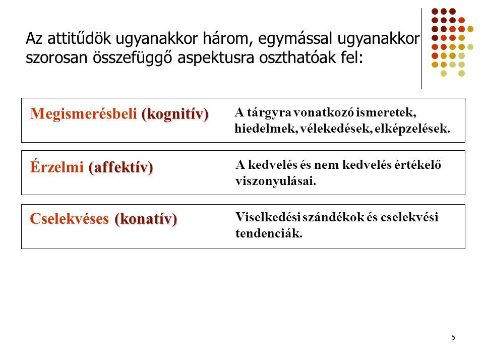 5 (kognitív) Megismerésbeli (kognitív) (affektív) Érzelmi (affektív) (konatív) Cselekvéses (konatív) A tárgyra vonatkozó ismeretek, hiedelmek, vélekedések, elképzelések.