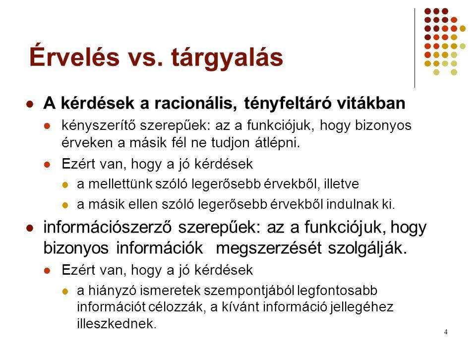 4 Érvelés vs.