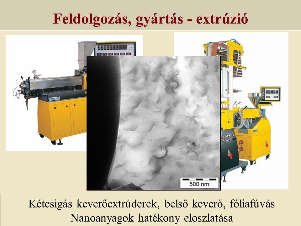 Feldolgozás, gyártás - extrúzió Kétcsigás keverőextrúderek, belső keverő, fóliafúvás Nanoanyagok hatékony eloszlatása